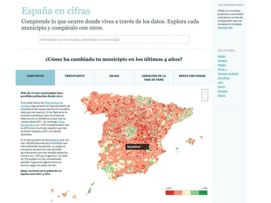 Unidad de datos de El Español