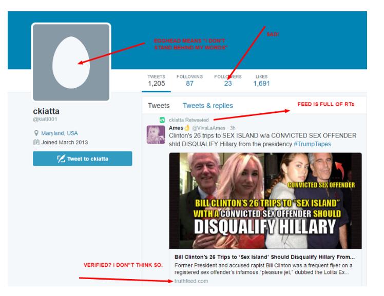 Anatomía de un tuit falso.