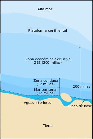 Línea de base y aguas interiores