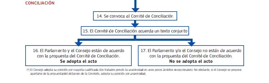decision3